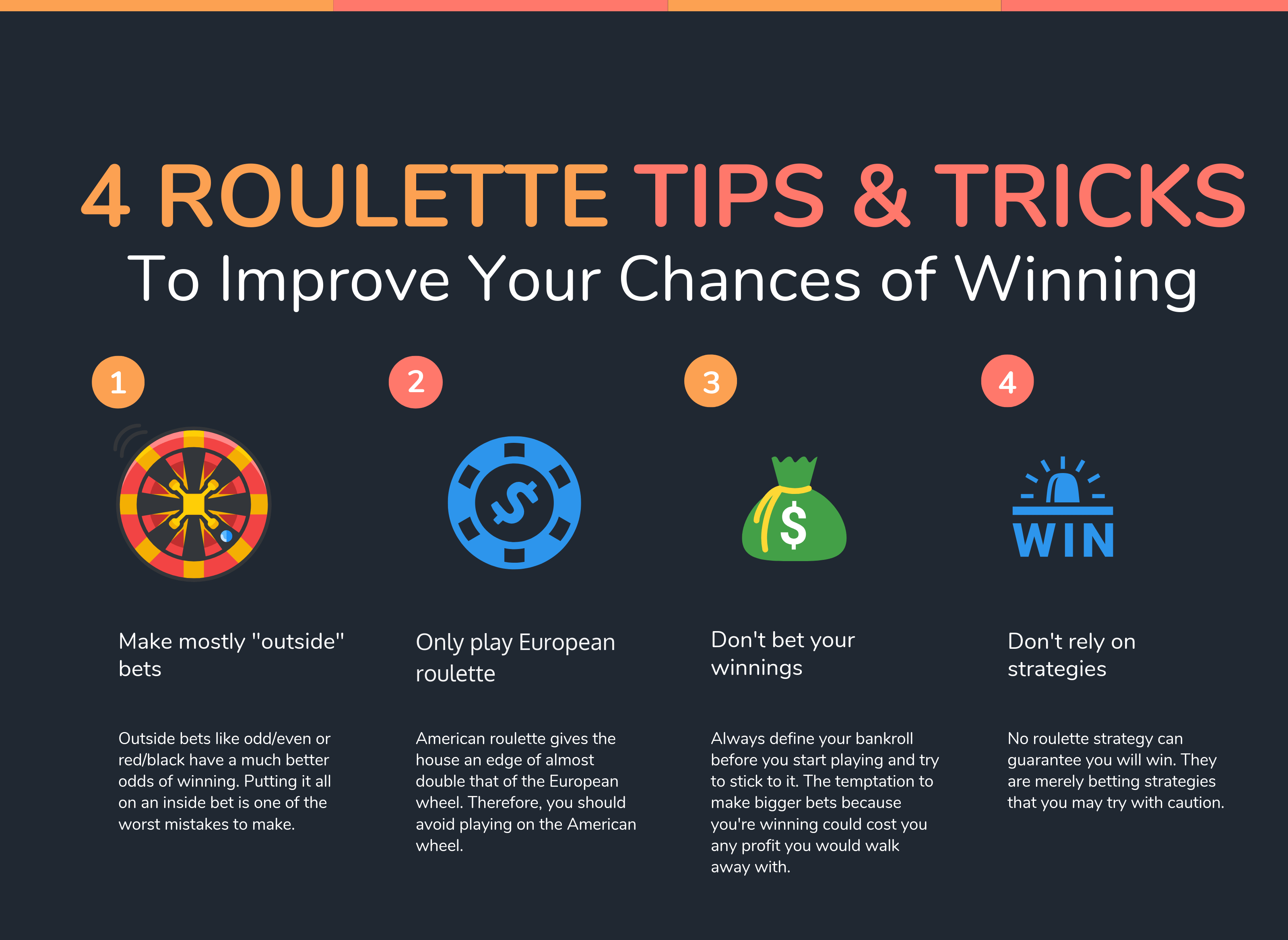 roulette game strategies