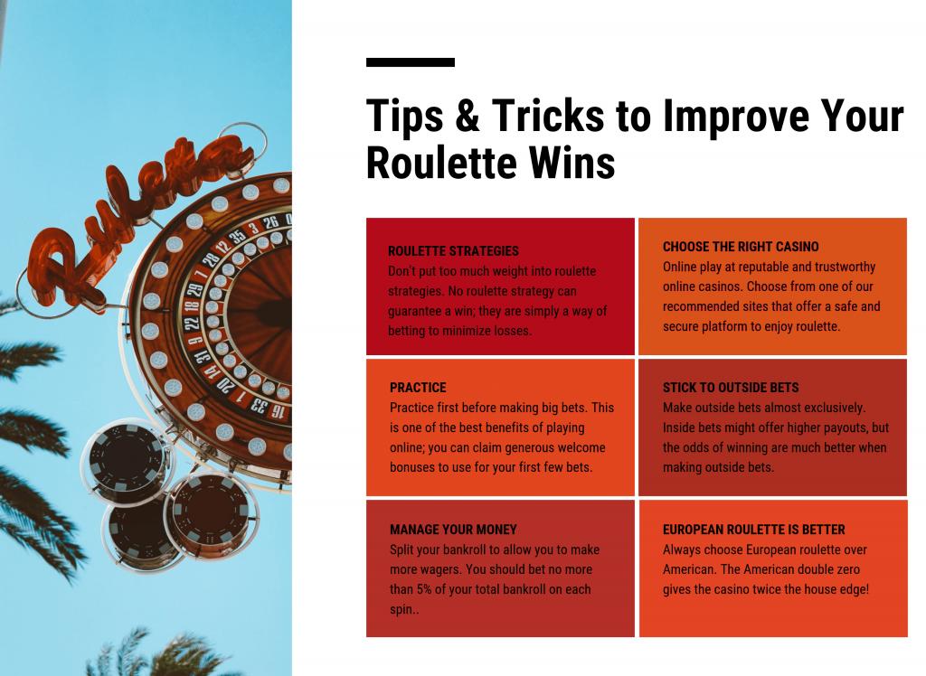 Roulette Wheel Rule